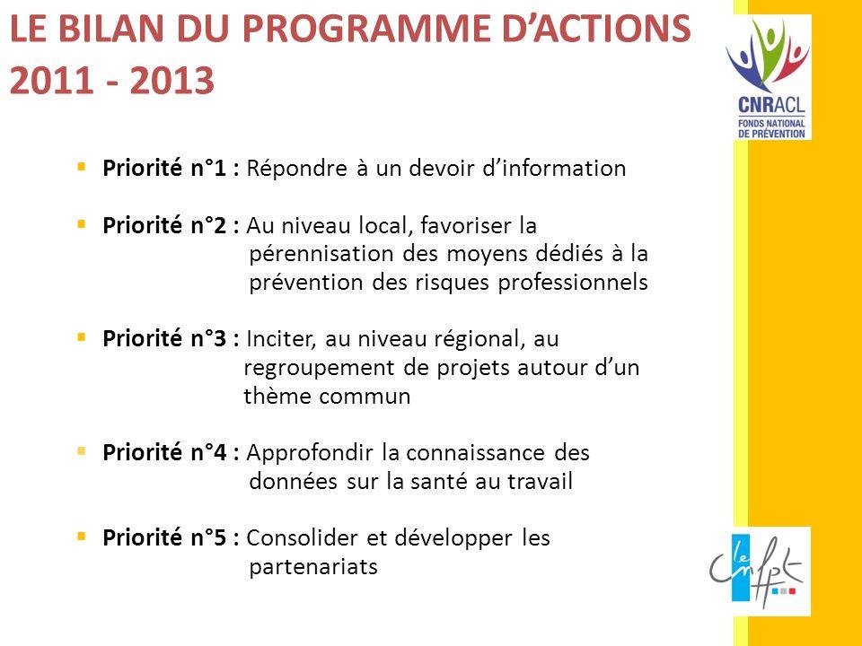 LE BILAN DU PROGRAMME D'ACTIONS 2011 - 2013