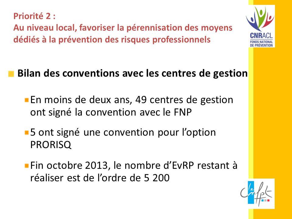 Bilan des conventions avec les centres de gestion