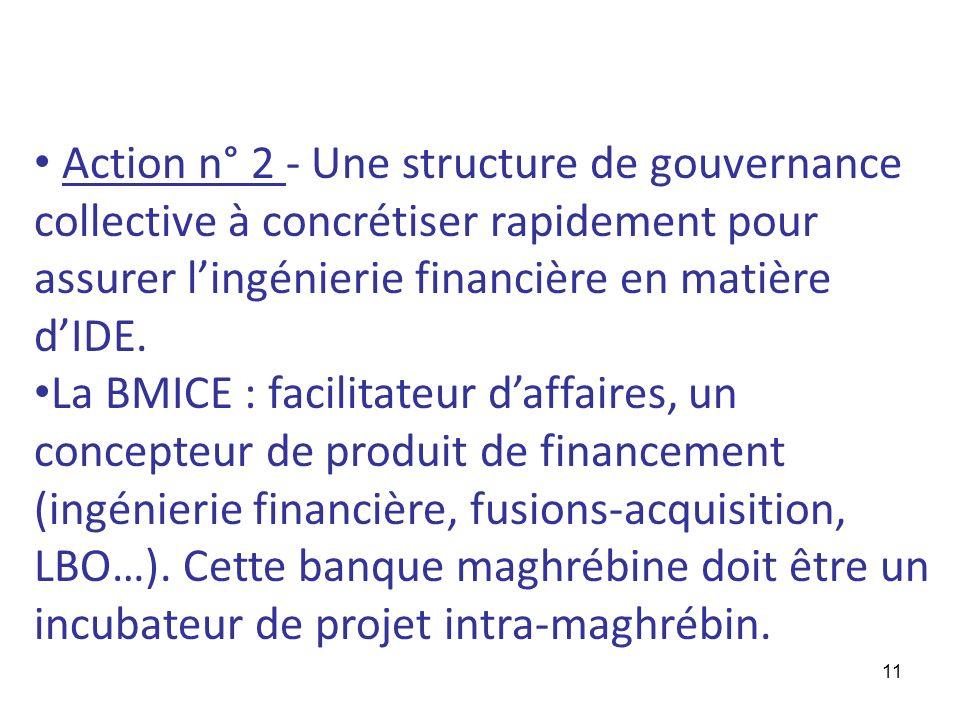 Action n° 2 - Une structure de gouvernance collective à concrétiser rapidement pour assurer l'ingénierie financière en matière d'IDE.