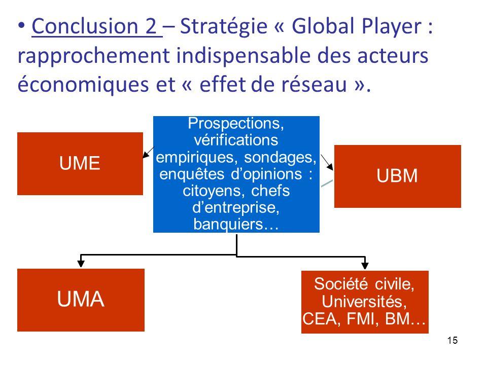 Société civile, Universités, CEA, FMI, BM…