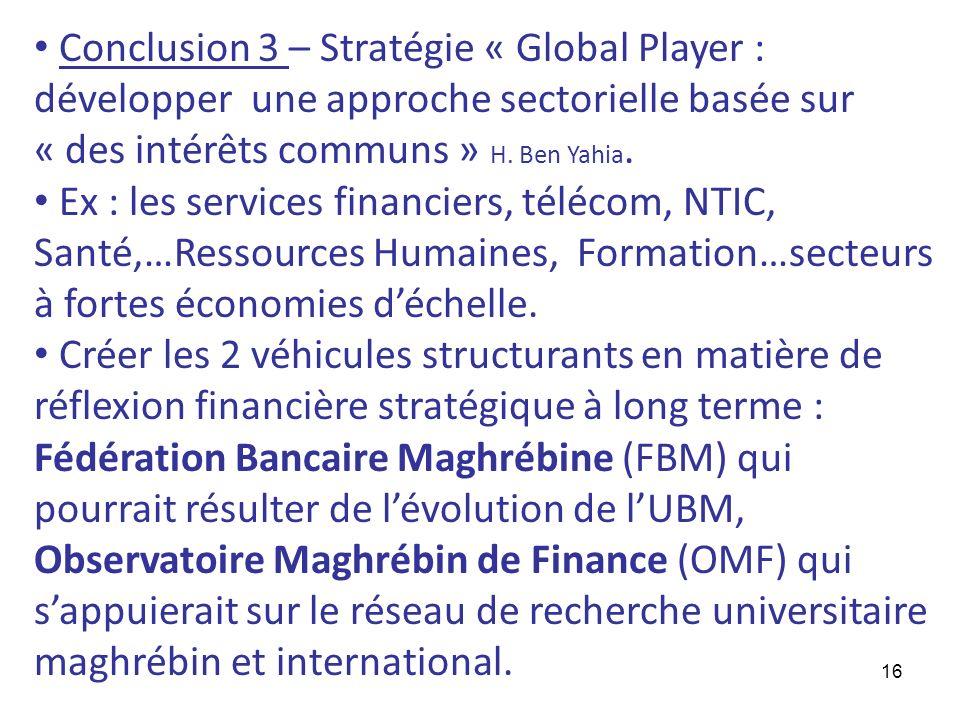 Conclusion 3 – Stratégie « Global Player : développer une approche sectorielle basée sur « des intérêts communs » H. Ben Yahia.