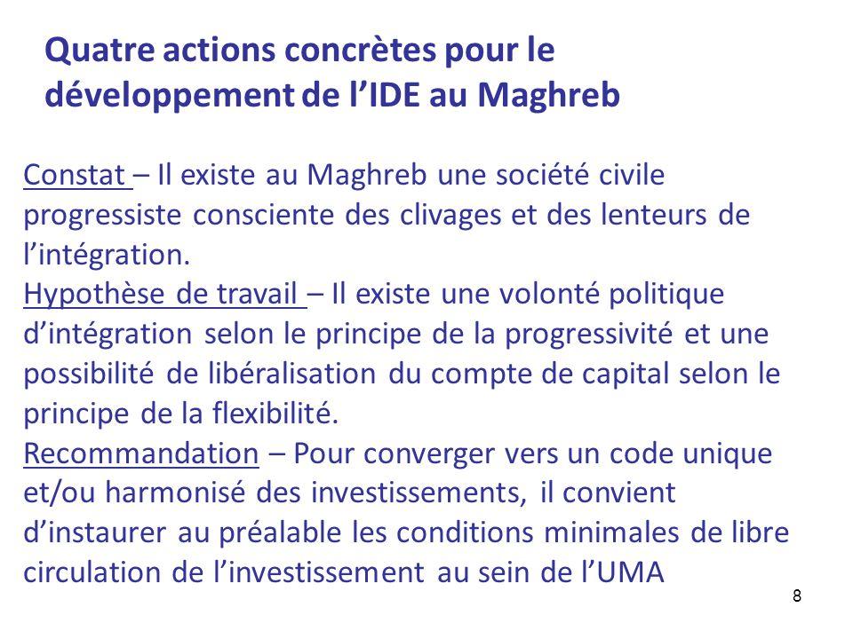 Quatre actions concrètes pour le développement de l'IDE au Maghreb