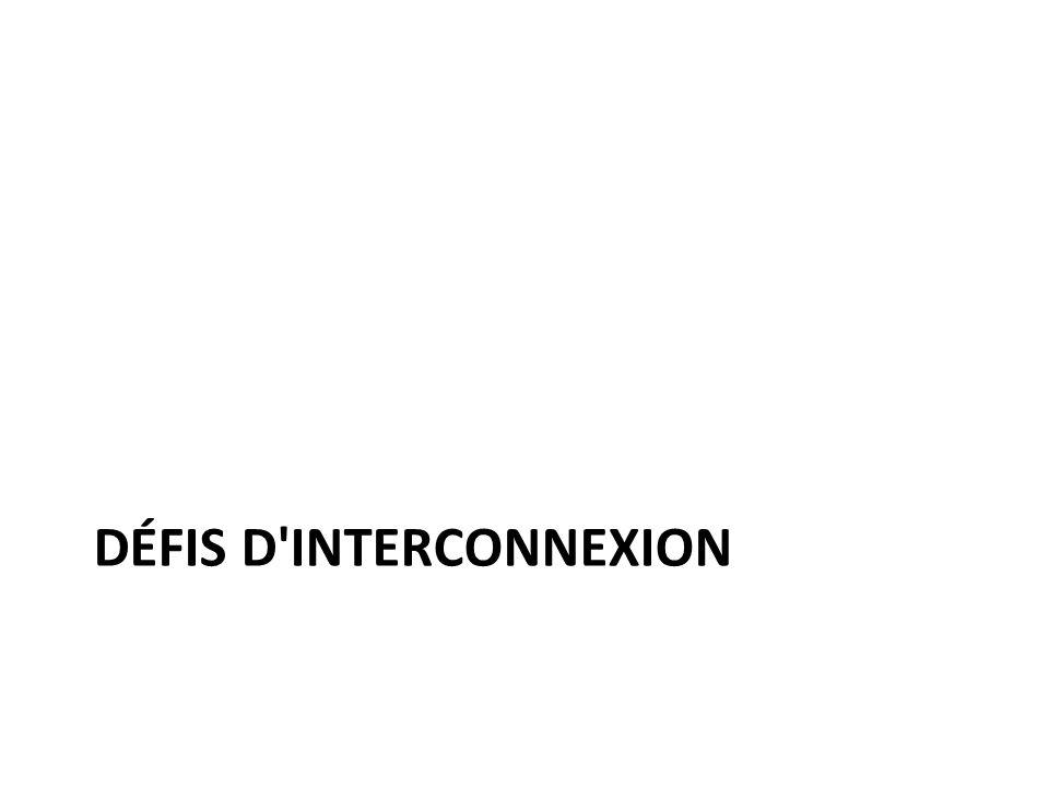 DÉFIS D INTERCONNEXION