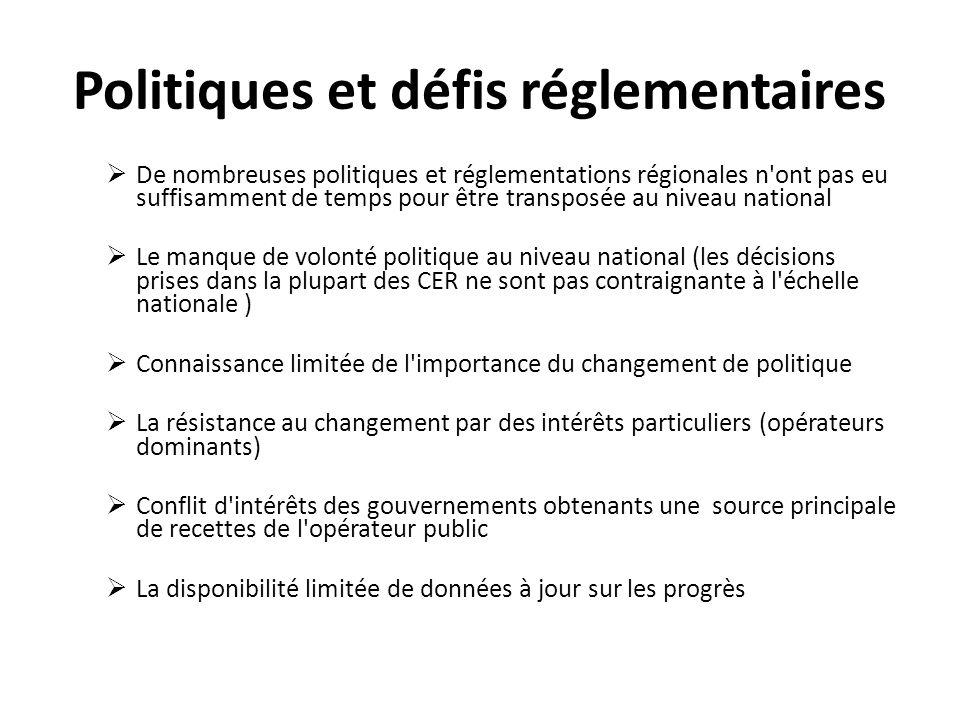 Politiques et défis réglementaires