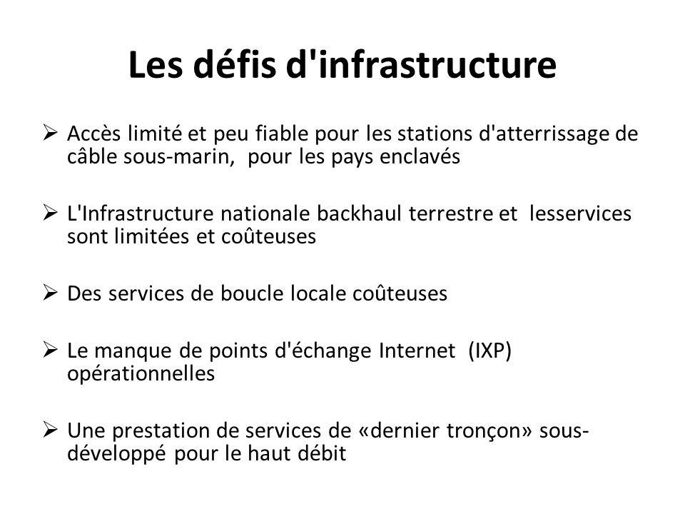 Les défis d infrastructure
