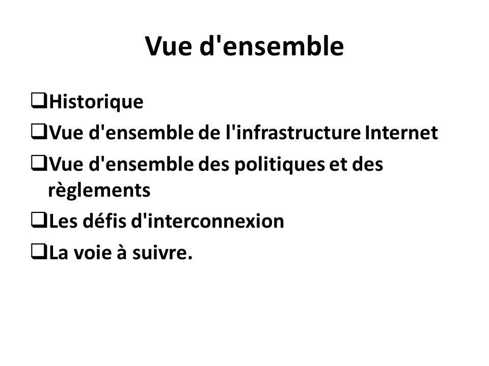 Vue d ensemble Historique Vue d ensemble de l infrastructure Internet