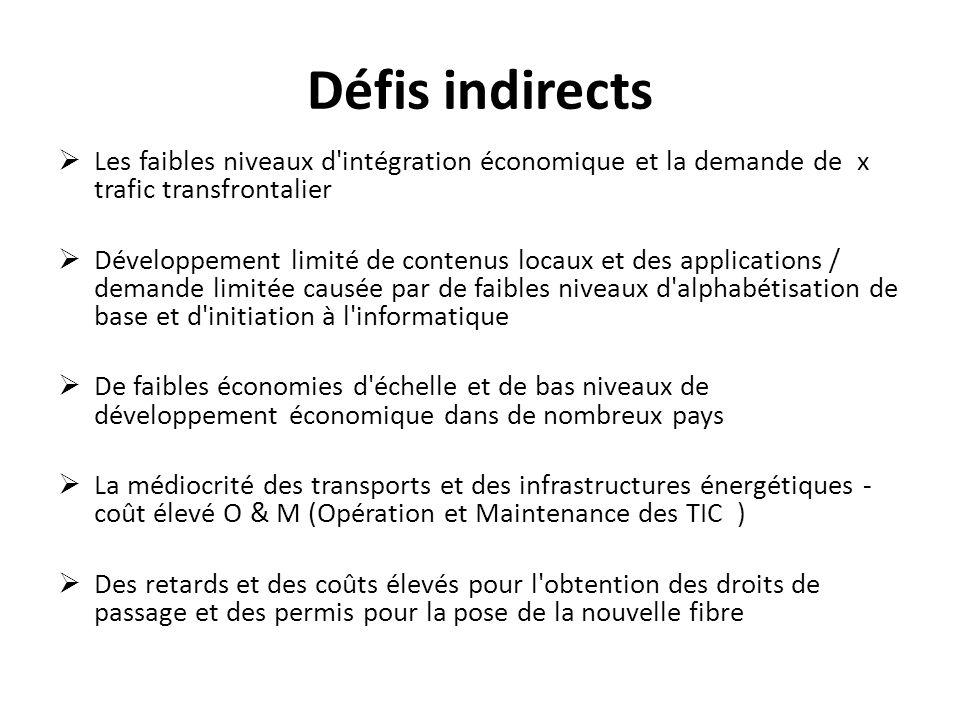 Défis indirects Les faibles niveaux d intégration économique et la demande de x trafic transfrontalier.