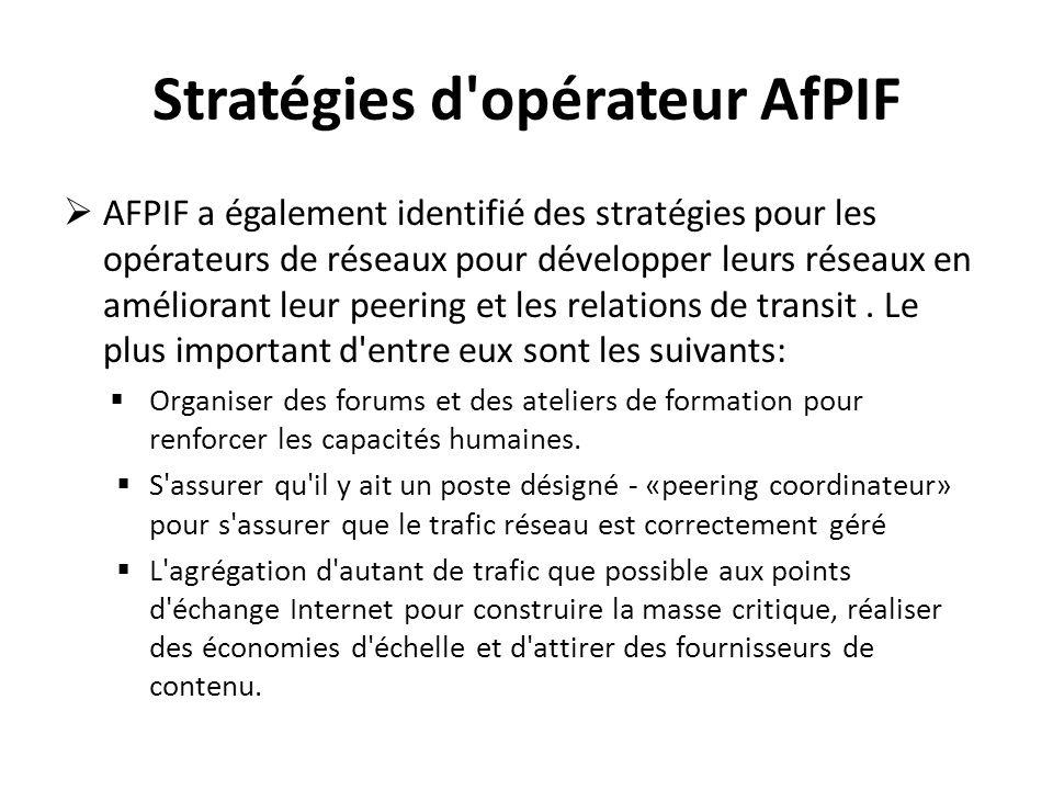 Stratégies d opérateur AfPIF