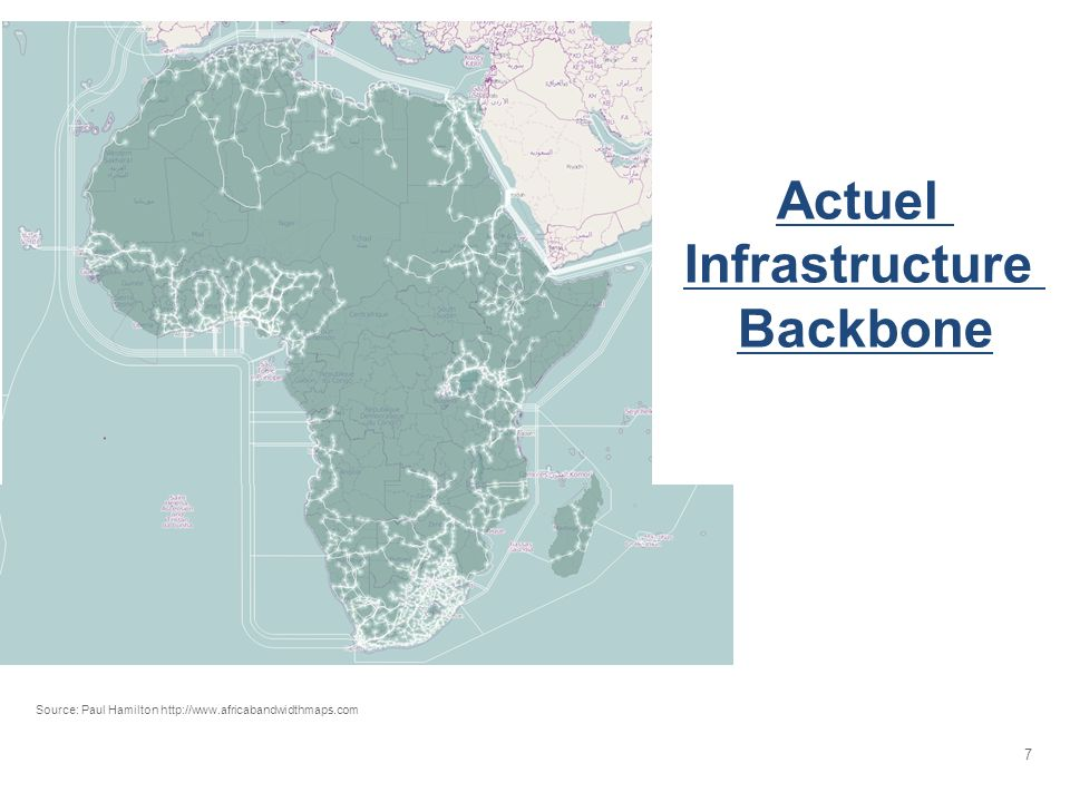 Infrastructure Backbone