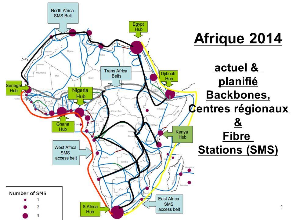 Afrique 2014 actuel & planifié Backbones, Centres régionaux & Fibre