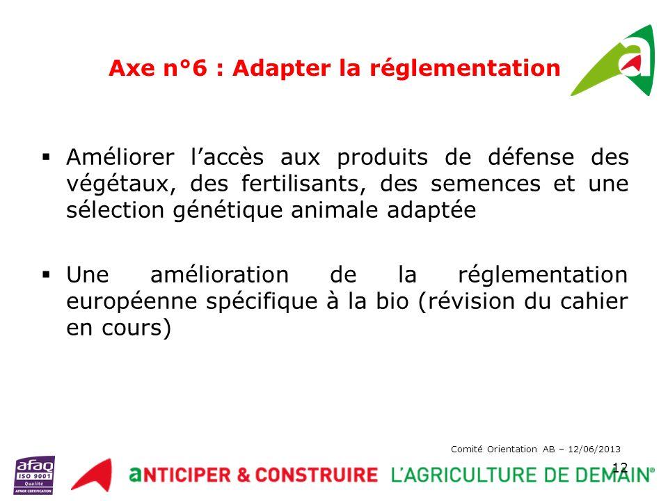 Axe n°6 : Adapter la réglementation