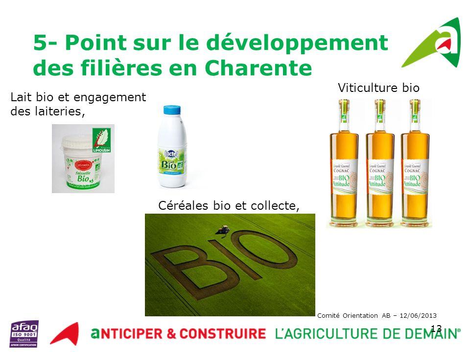5- Point sur le développement des filières en Charente