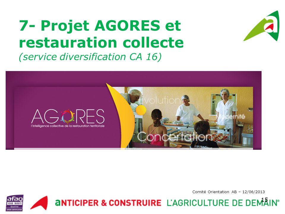 7- Projet AGORES et restauration collecte (service diversification CA 16)