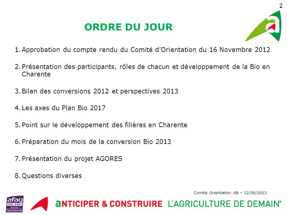 ORDRE DU JOUR Approbation du compte rendu du Comité d'Orientation du 16 Novembre 2012.