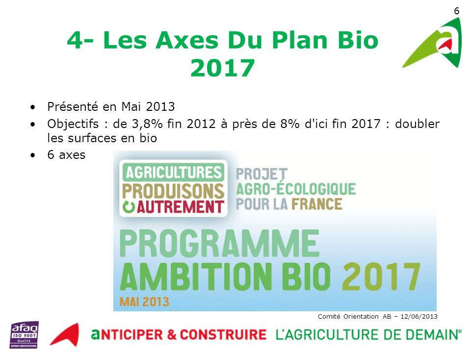 4- Les Axes Du Plan Bio 2017 Présenté en Mai 2013
