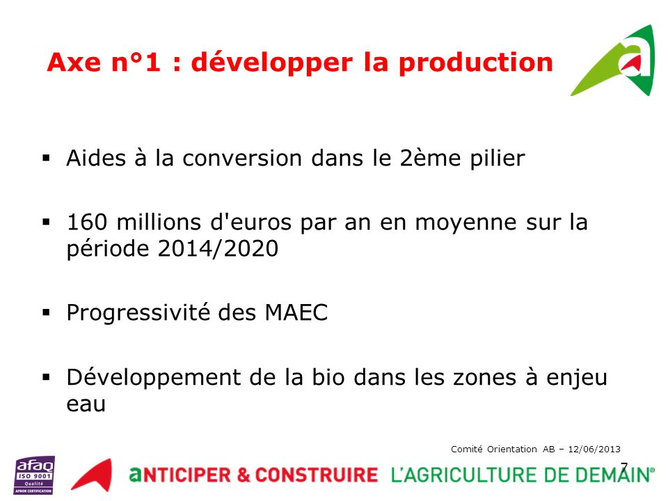 Axe n°1 : développer la production