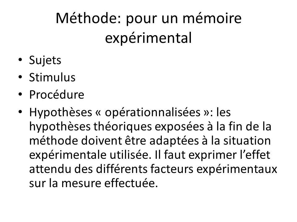 Méthode: pour un mémoire expérimental