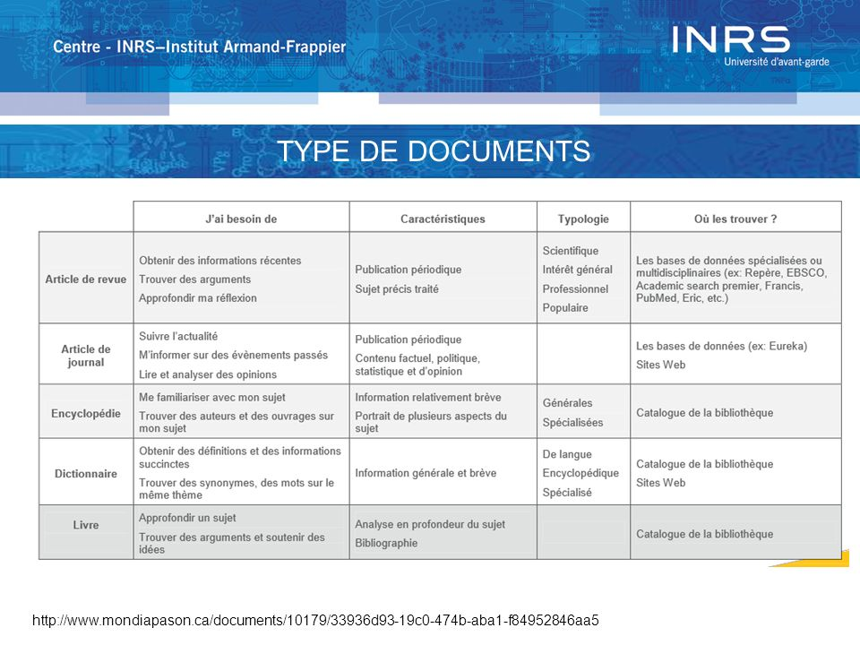 TYPOLOGIE DES DOCUMENTS