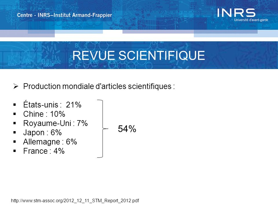 REVUE SCIENTIFIQUE 54% Production mondiale d articles scientifiques :