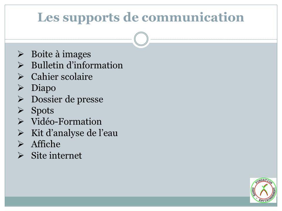 Les supports de communication
