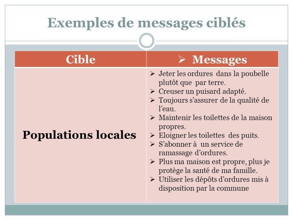 Exemples de messages ciblés