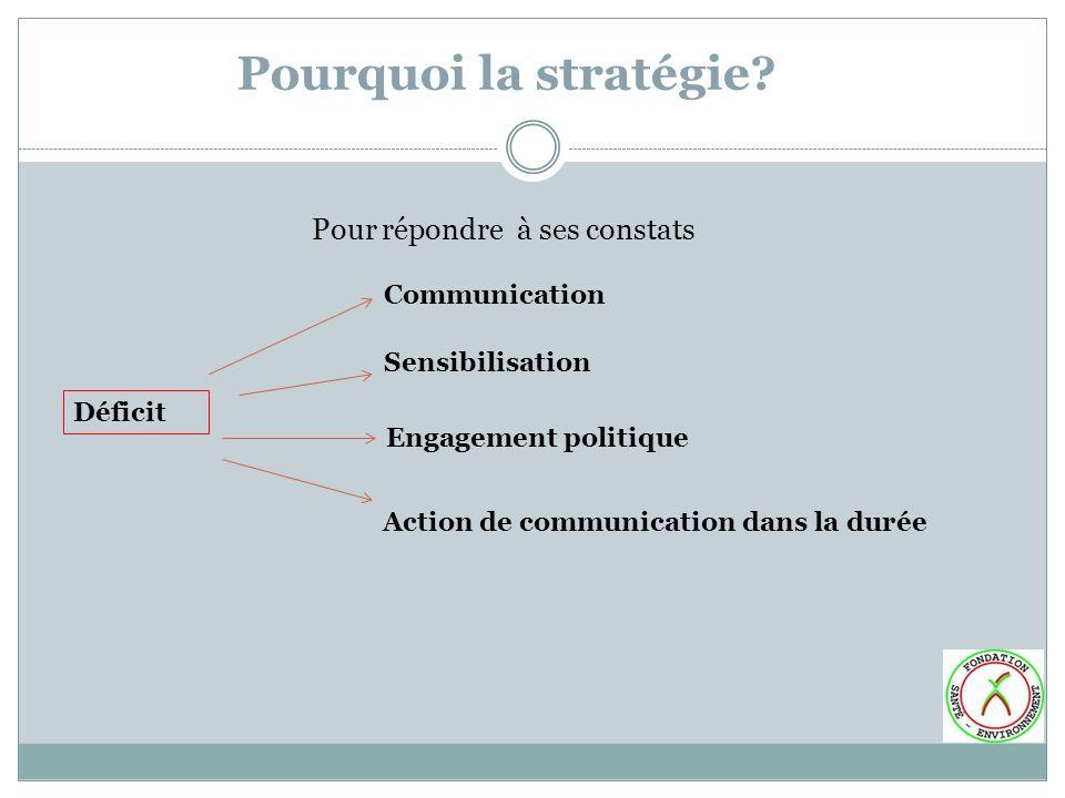 Pourquoi la stratégie Pour répondre à ses constats Communication