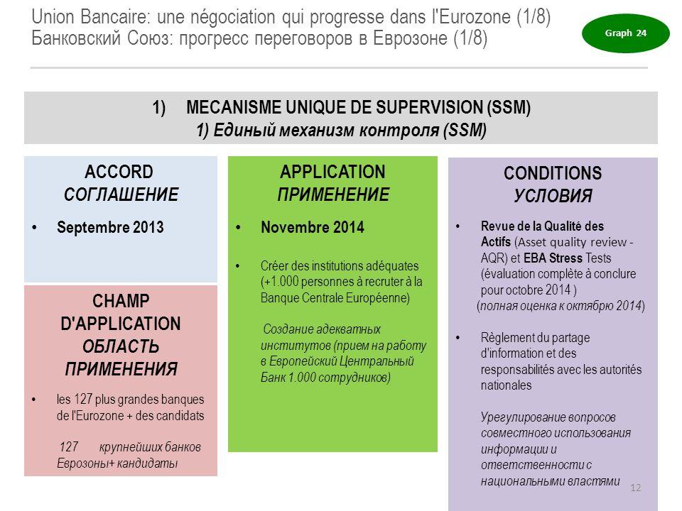 Union Bancaire: une négociation qui progresse dans l Eurozone (1/8)