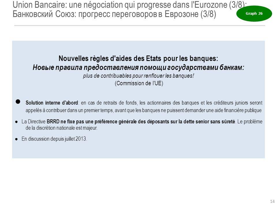 Union Bancaire: une négociation qui progresse dans l Eurozone (3/8): Банковский Союз: прогресс переговоров в Еврозоне (3/8)