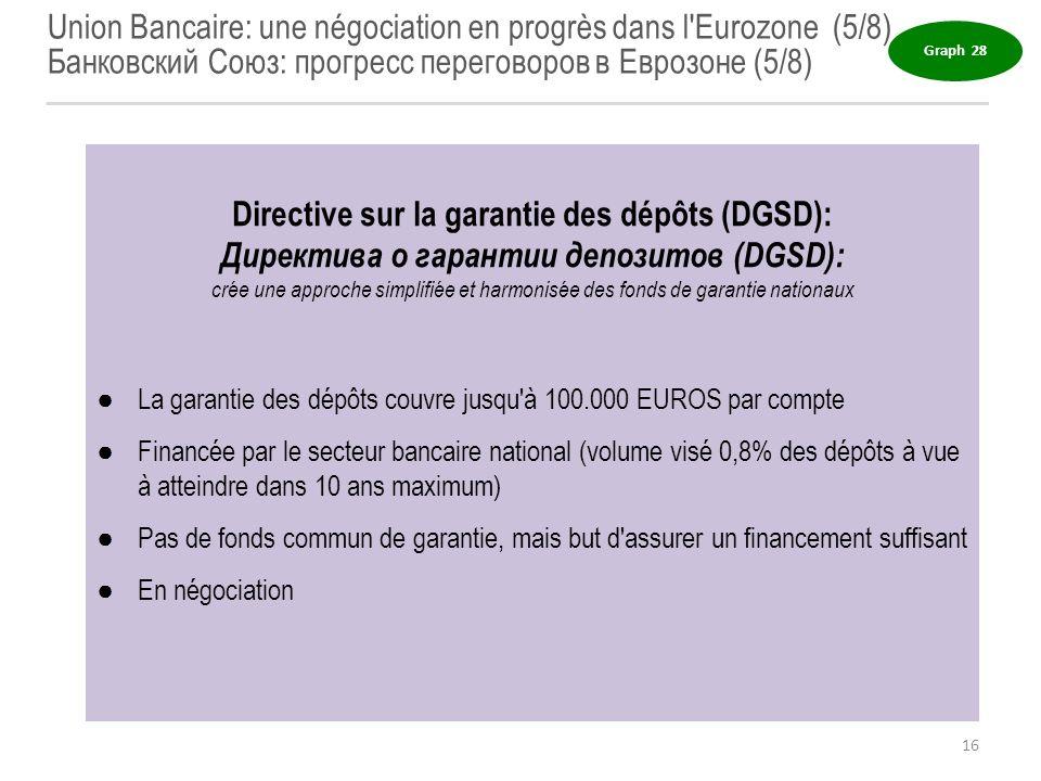 Union Bancaire: une négociation en progrès dans l Eurozone (5/8)