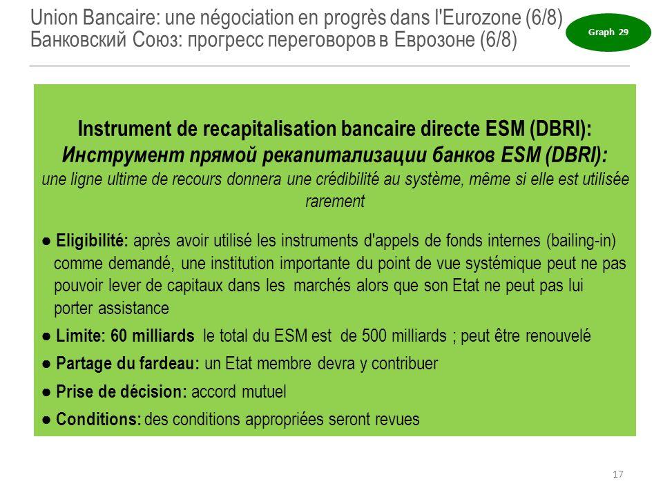 Union Bancaire: une négociation en progrès dans l Eurozone (6/8)