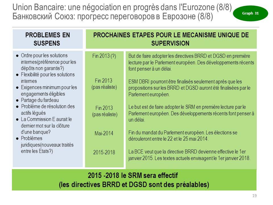 Union Bancaire: une négociation en progrès dans l Eurozone (8/8)