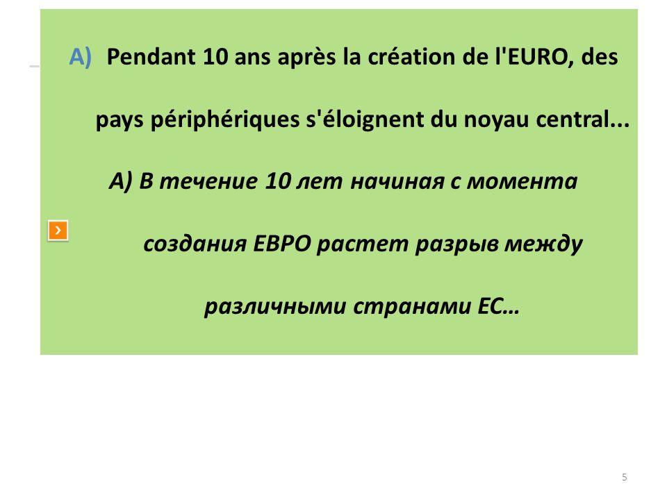 Pendant 10 ans après la création de l EURO, des pays périphériques s éloignent du noyau central...