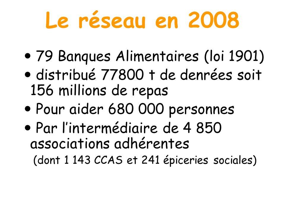 (dont 1 143 CCAS et 241 épiceries sociales)