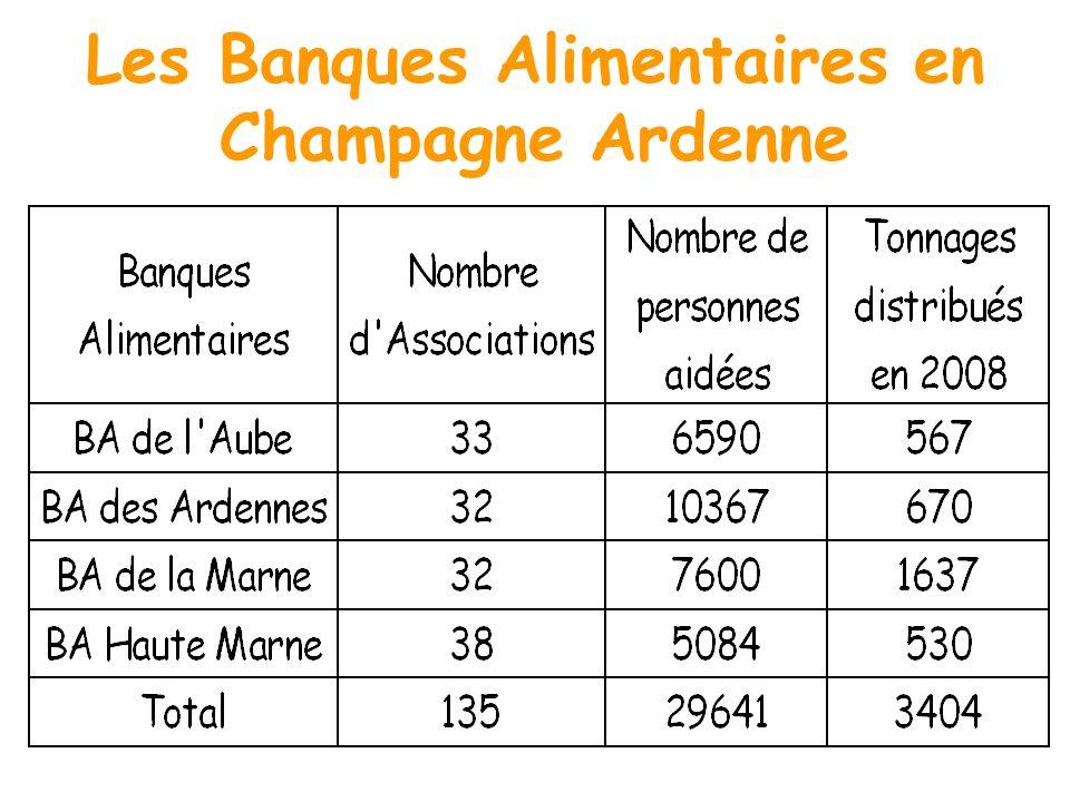 Les Banques Alimentaires en Champagne Ardenne