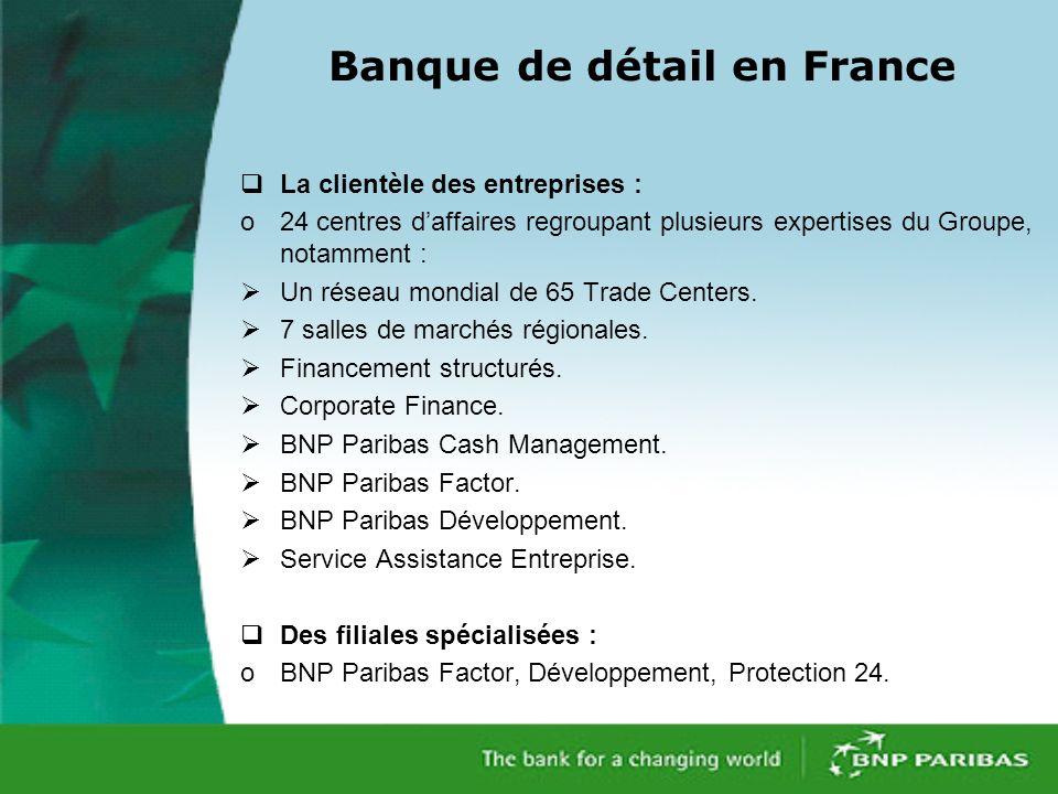 Banque de détail en France
