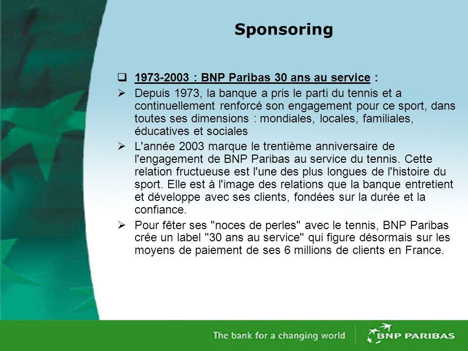 Sponsoring 1973-2003 : BNP Paribas 30 ans au service :