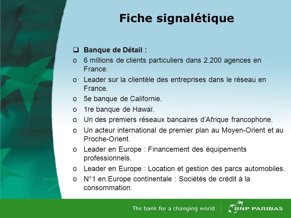 Fiche signalétique Banque de Détail :