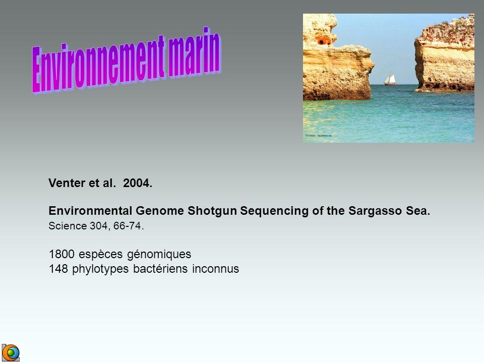 Environnement marin Venter et al. 2004.