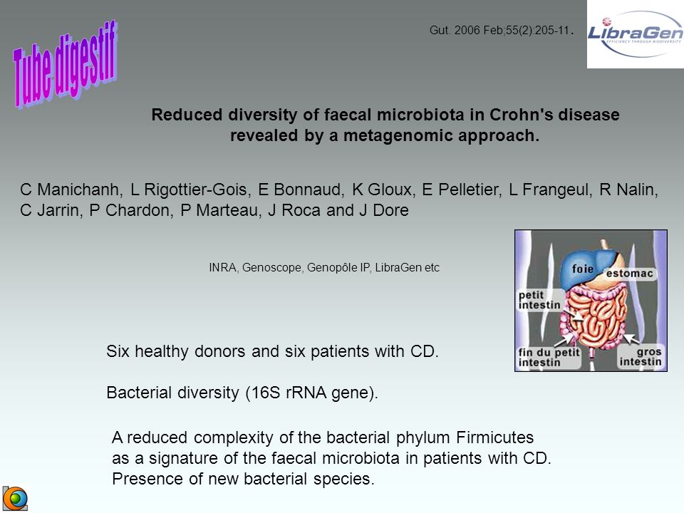 Gut. 2006 Feb;55(2):205-11. Tube digestif. Reduced diversity of faecal microbiota in Crohn s disease revealed by a metagenomic approach.