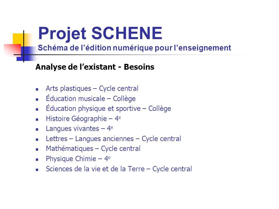 Projet SCHENE Schéma de l'édition numérique pour l'enseignement