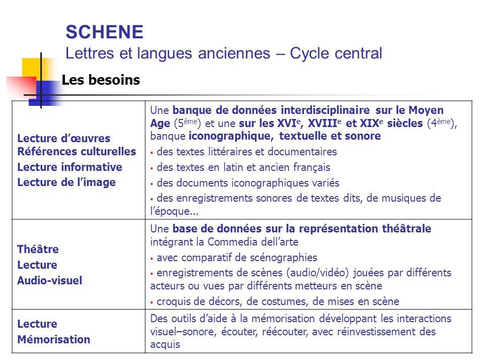 SCHENE Lettres et langues anciennes – Cycle central