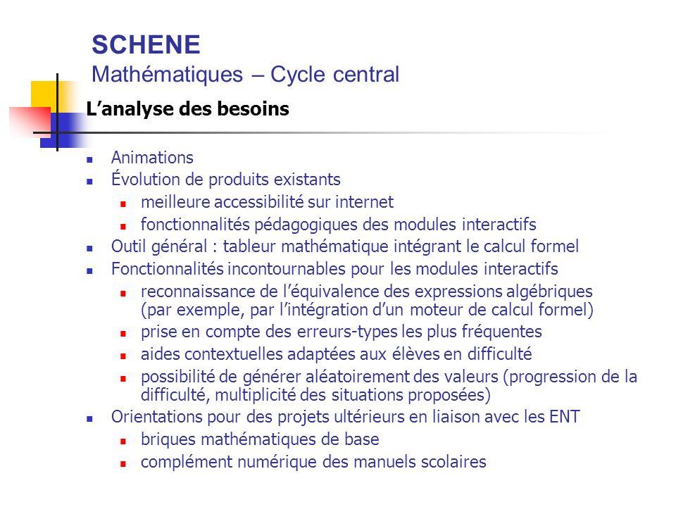 SCHENE Mathématiques – Cycle central