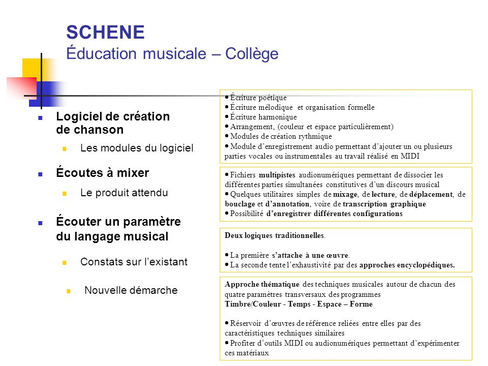SCHENE Éducation musicale – Collège