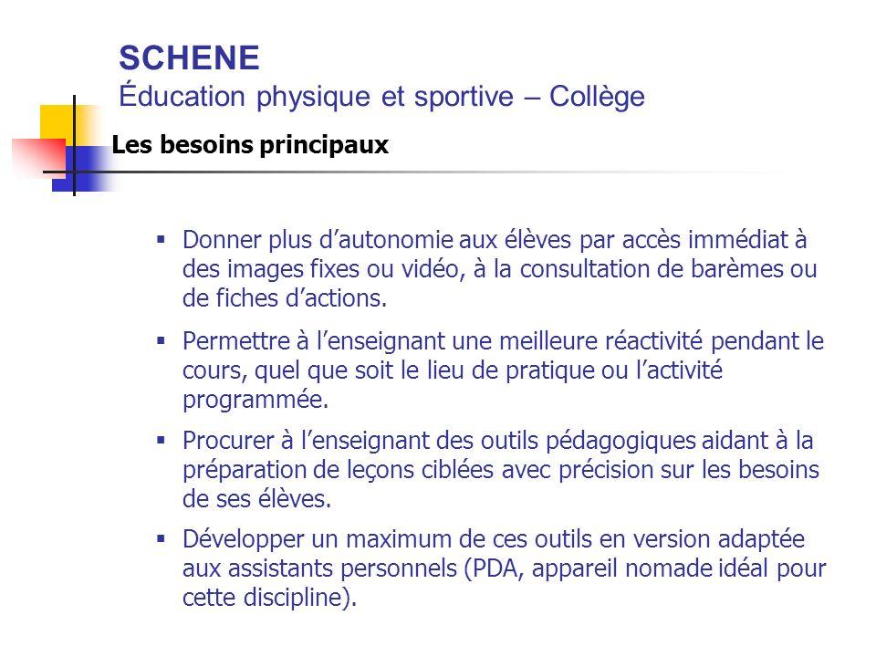SCHENE Éducation physique et sportive – Collège