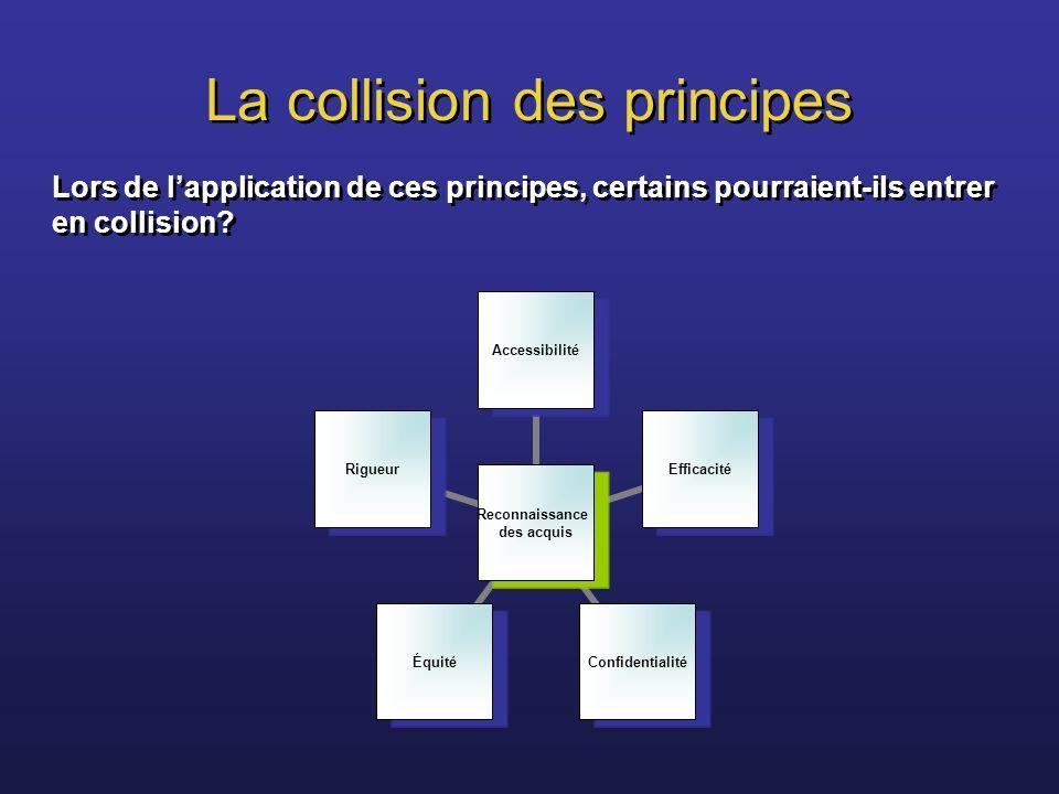 La collision des principes