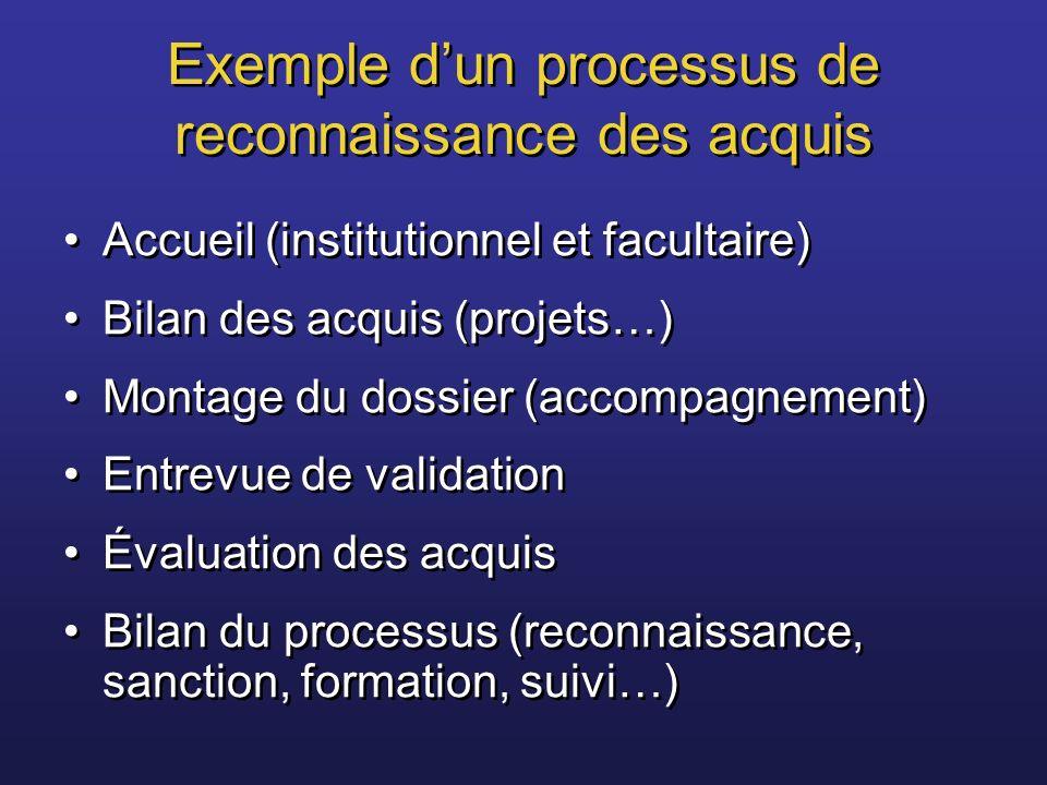 Exemple d'un processus de reconnaissance des acquis