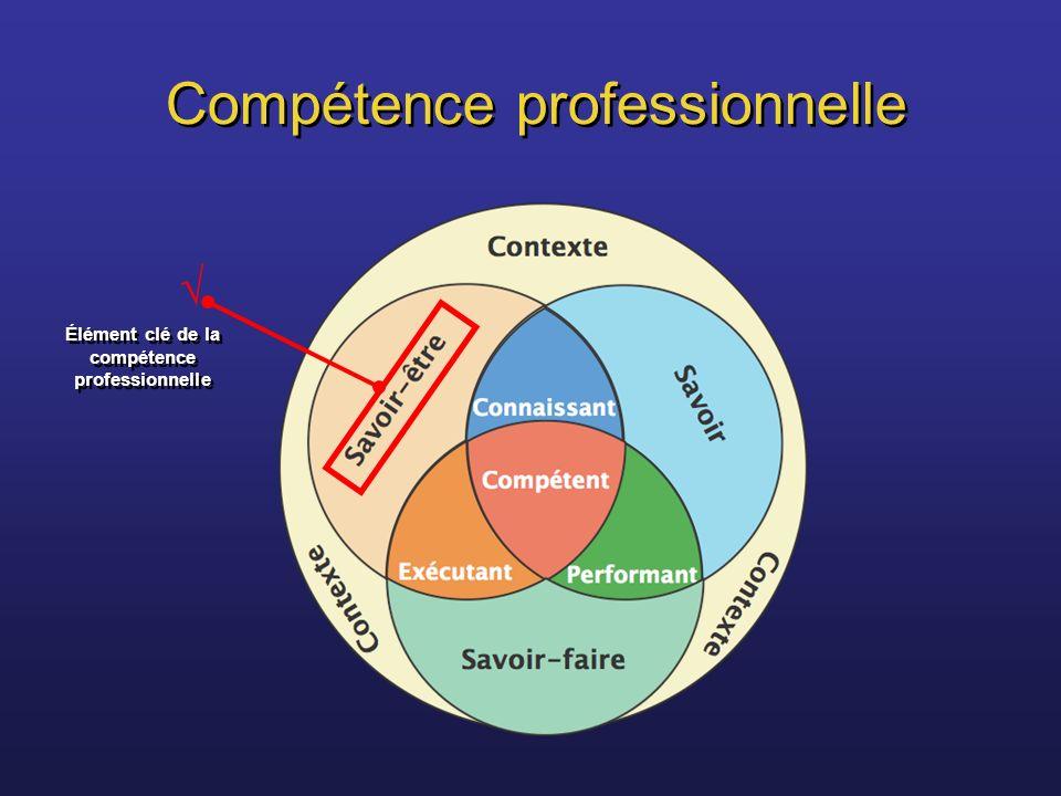 Compétence professionnelle