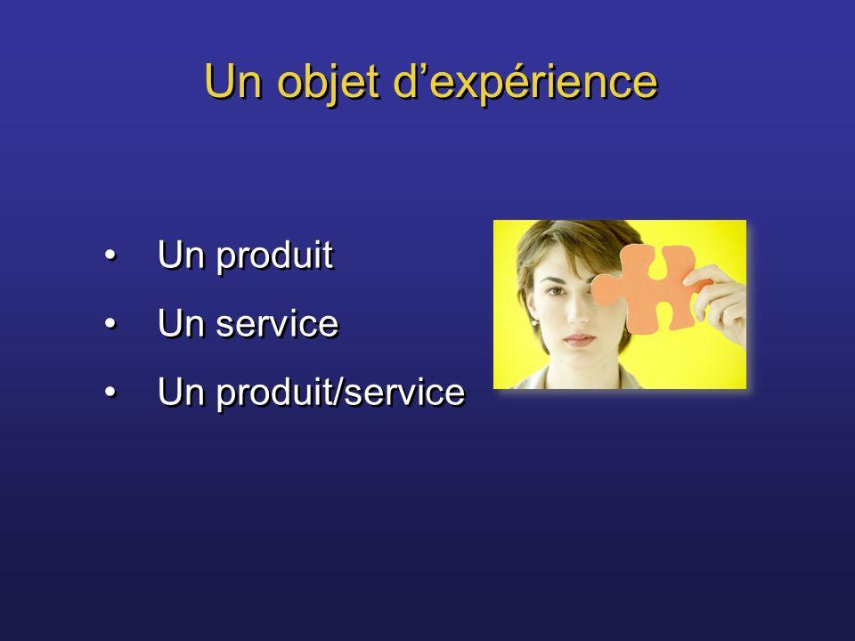 Un objet d'expérience Un produit Un service Un produit/service