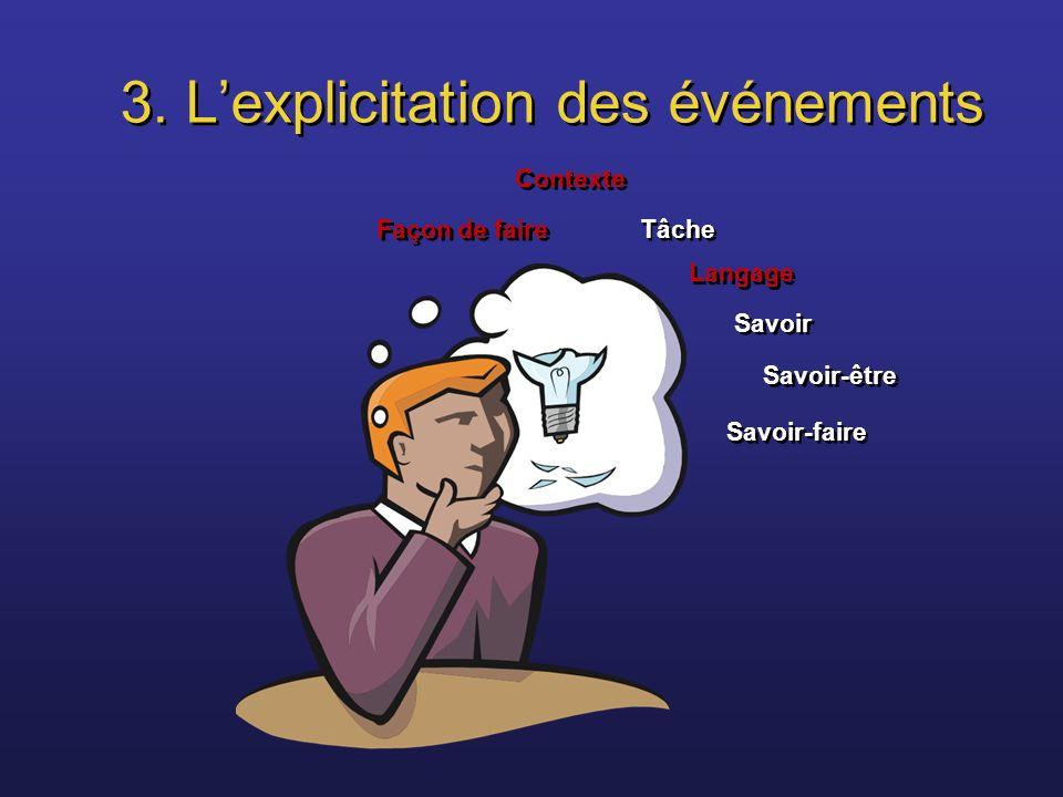 3. L'explicitation des événements