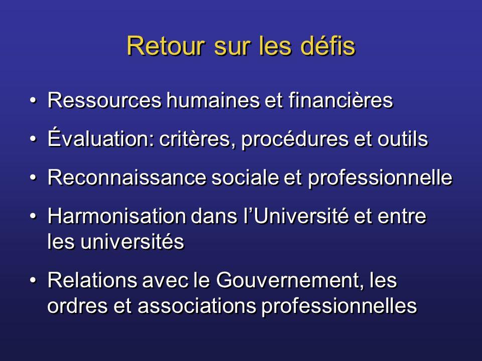 Retour sur les défis Ressources humaines et financières